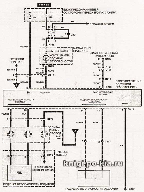 Электросхемы Kia Shuma