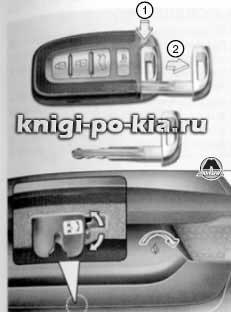 как открыть багажник kia magentis
