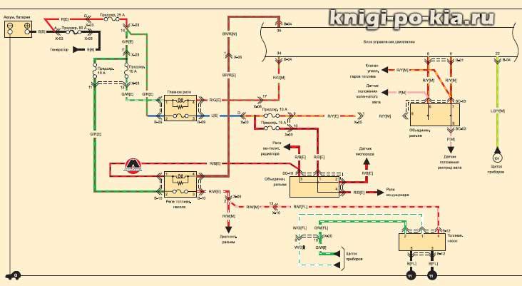 kia rio электрическая схема