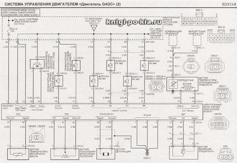 Схема кондиционера киа сид 2008