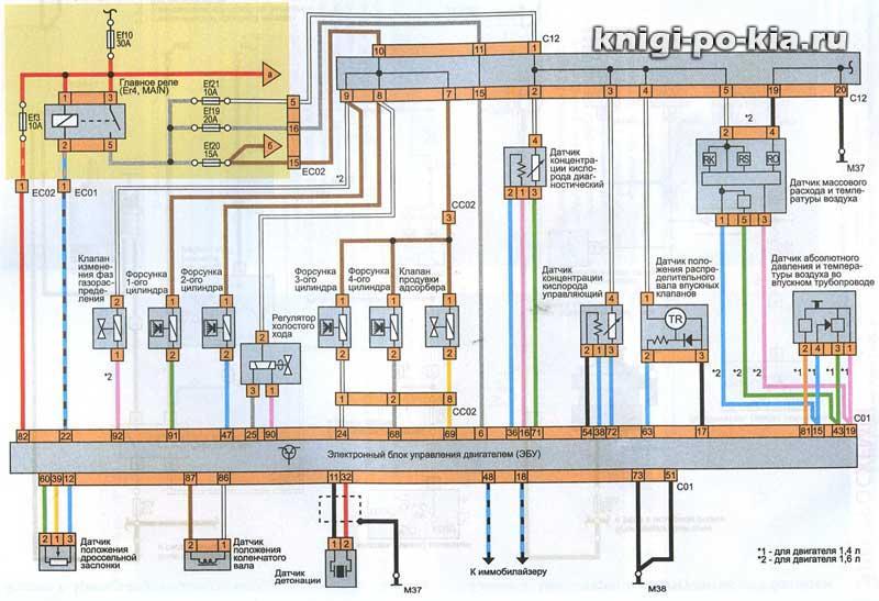 Электросхемы Kia Rio