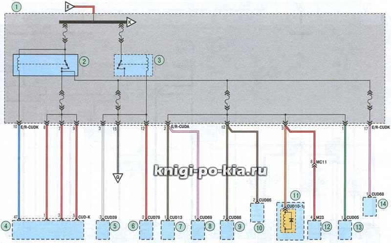 Kia sportage 2 схема электрики