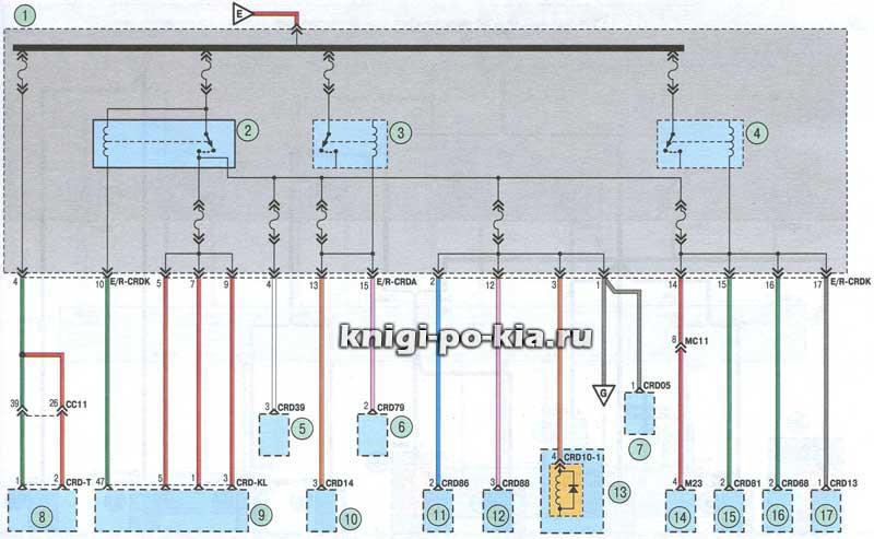 Схемы электрооборудования kia sportage III.